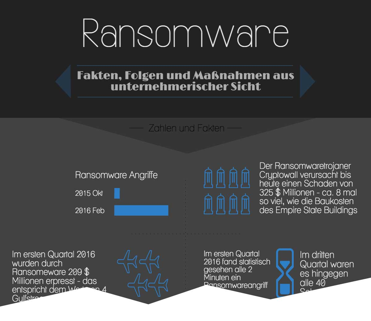 teaser-ransomware-infografik.jpg